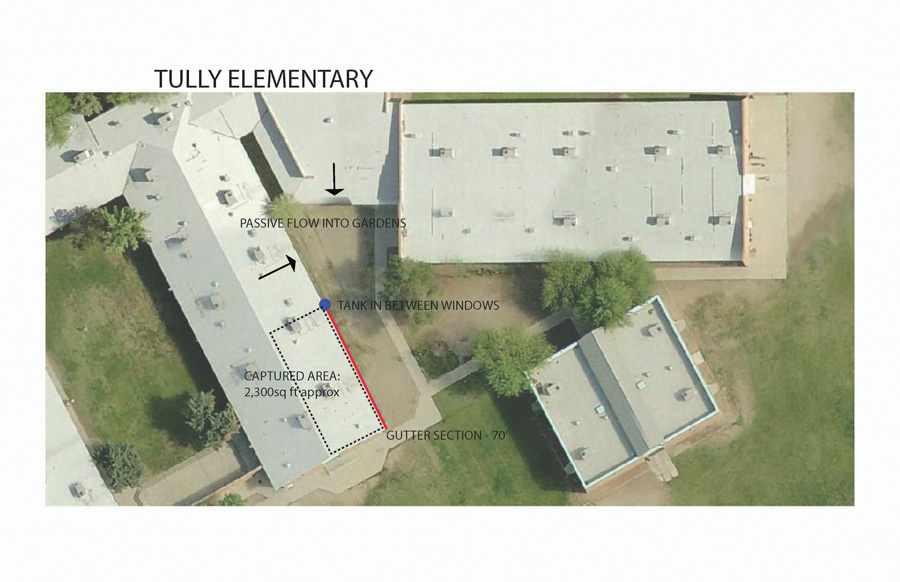 Tully Elementary School